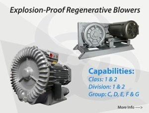 Explosion Proof Regenerative Blowers